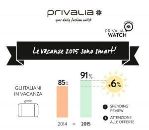 PRIVALIA WATCH: Le vacanze 2015 sono smart!