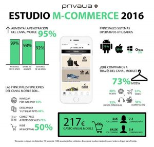 Informe M-Commerce 2016